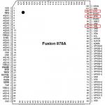 Fusion 878a
