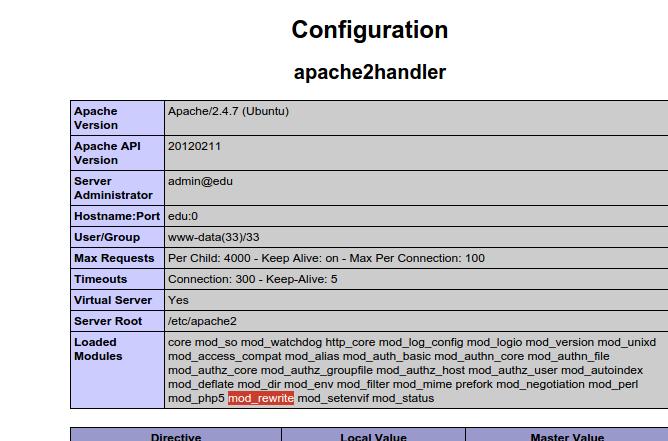 apache 2.4 mod_rewrite not working